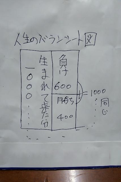 ファイル 3632-1.jpg